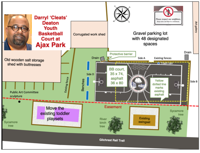 Chestertown Recreation Commission's Final Report on Ajax Park